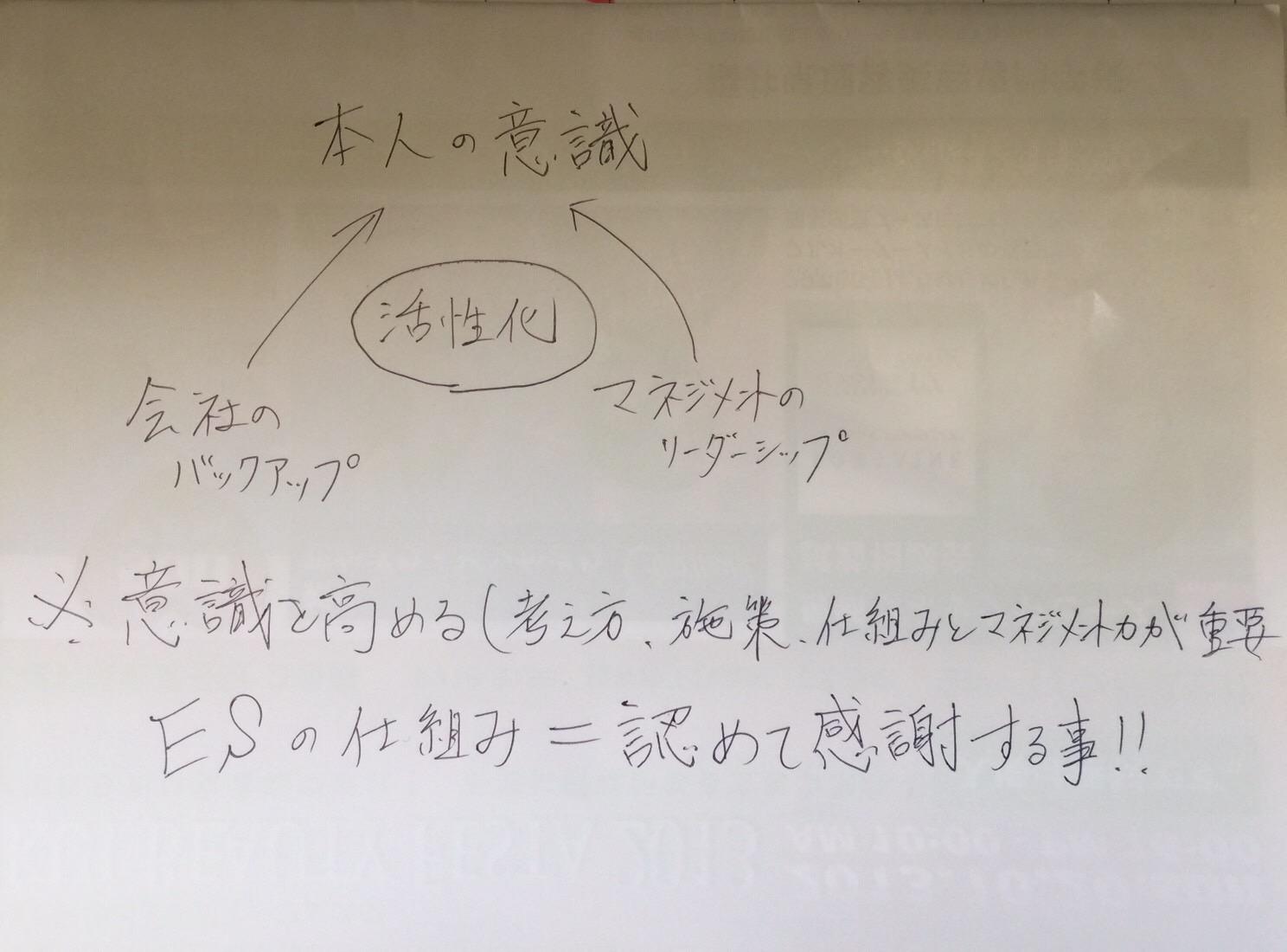 講習会@金沢市